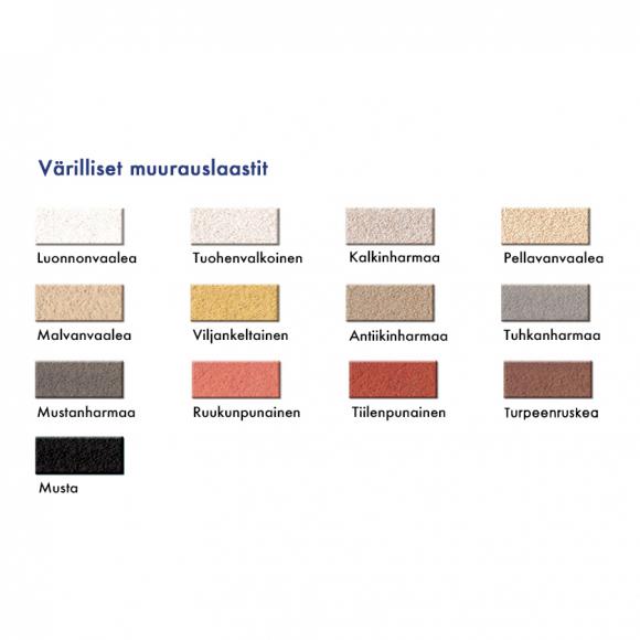 Varimallit Värilliset muurauslaastit